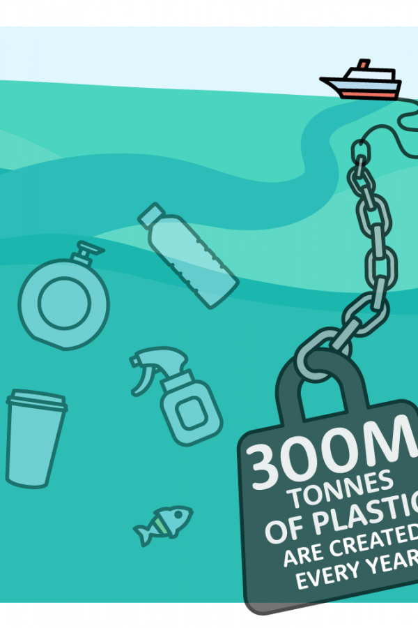 Ocean plastic awareness illustration